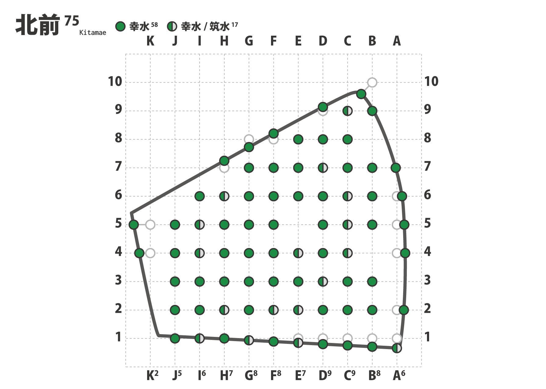 品種も少なく、配置も比較的シンプルな、マップを作りやすい畑です