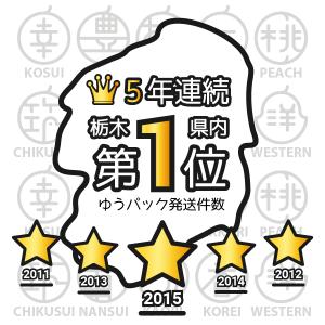 2015_top_logo